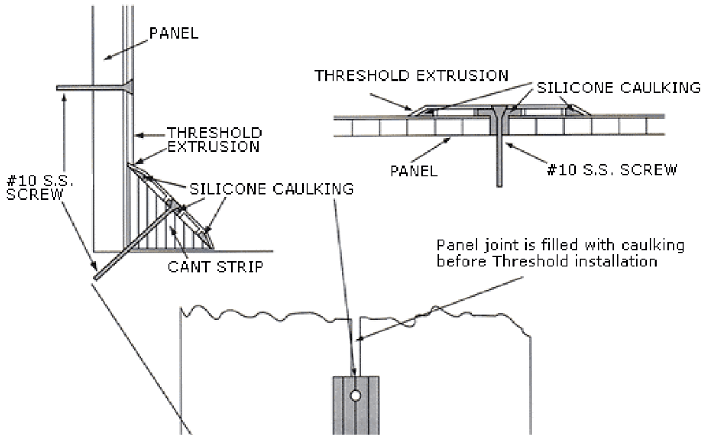 threshold extrusion system